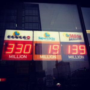 Millions of people enter California Lottery Second Chance Drawings Every Week